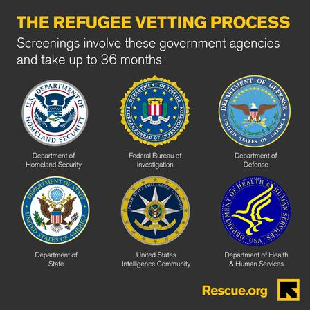 Refugee vetting process can take up to 36 months and is led by led by U.S. government authorities, including the FBI, the Department of Homeland Security, the Department of Defense, and multiple security agencies.