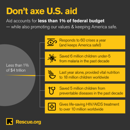 U.S. foreign aid graphic
